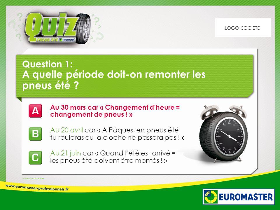 Question 1: A quelle période doit-on remonter les pneus été