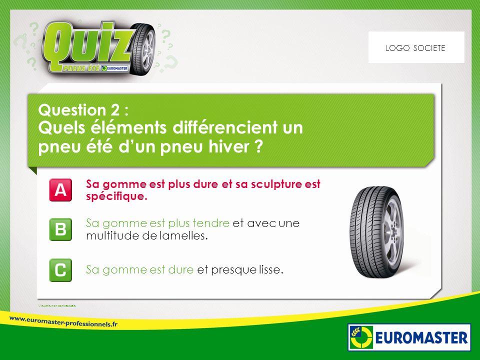 LOGO SOCIETE Question 2 : Quels éléments différencient un pneu été d'un pneu hiver Sa gomme est plus dure et sa sculpture est spécifique.