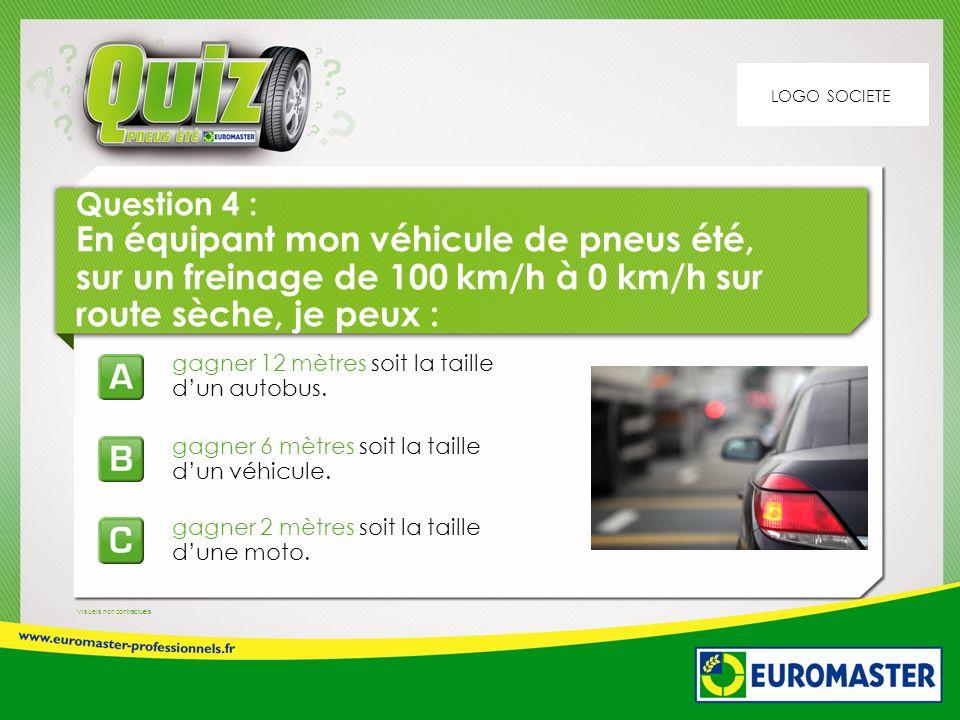 LOGO SOCIETE Question 4 : En équipant mon véhicule de pneus été, sur un freinage de 100 km/h à 0 km/h sur route sèche, je peux :