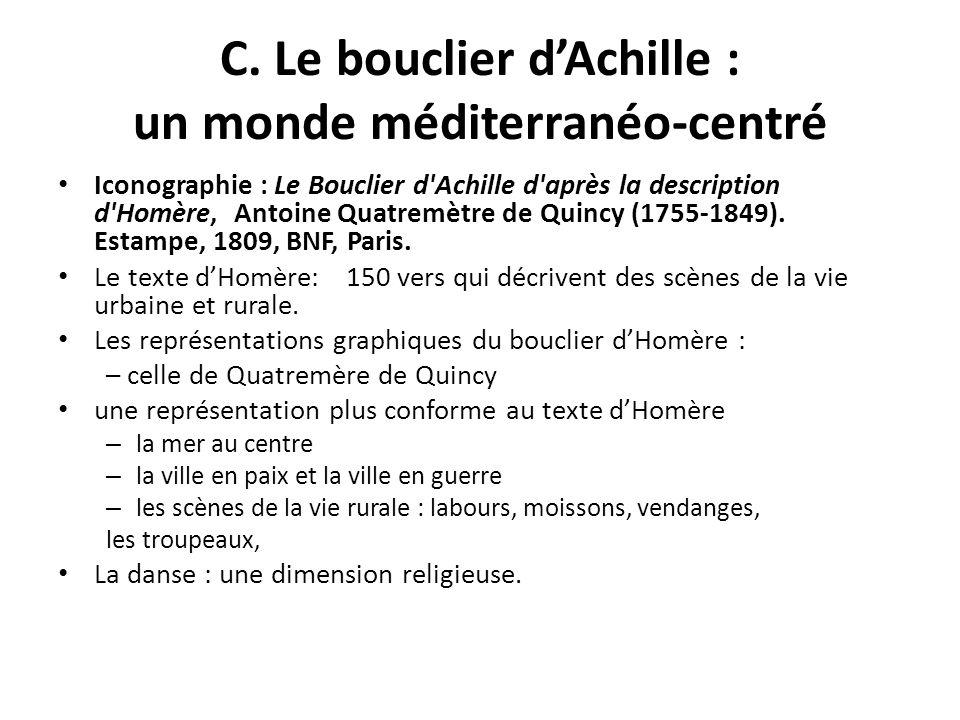 C. Le bouclier d'Achille : un monde méditerranéo-centré