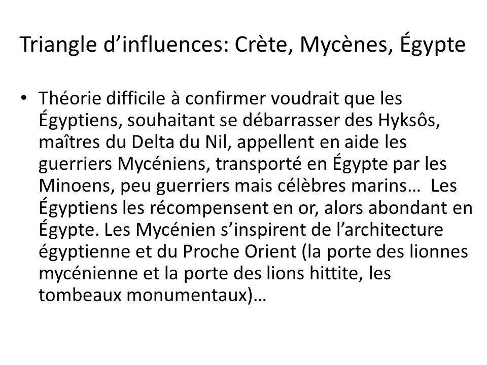 Triangle d'influences: Crète, Mycènes, Égypte