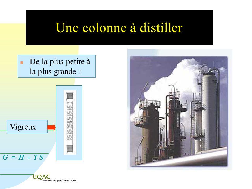 Une colonne à distiller