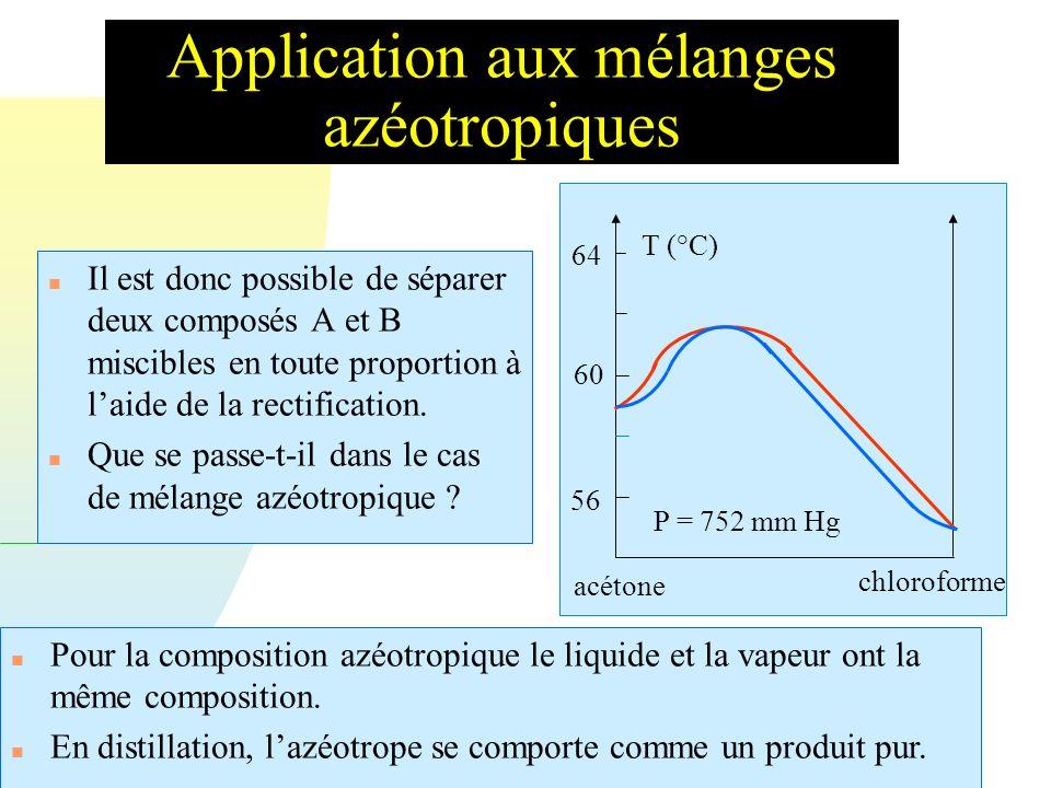 Application aux mélanges azéotropiques