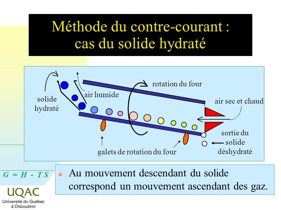 Méthode du contre-courant : cas du solide hydraté