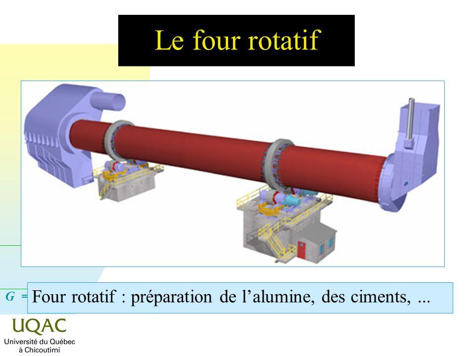 Le four rotatif Four rotatif : préparation de l'alumine, des ciments, ...