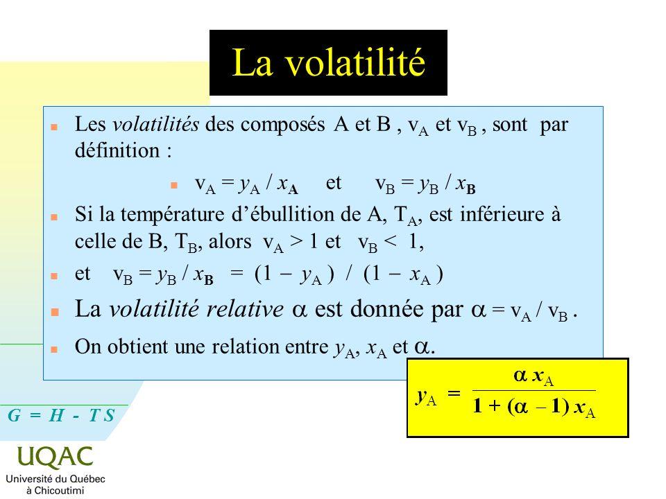 La volatilité La volatilité relative a est donnée par a = vA / vB .