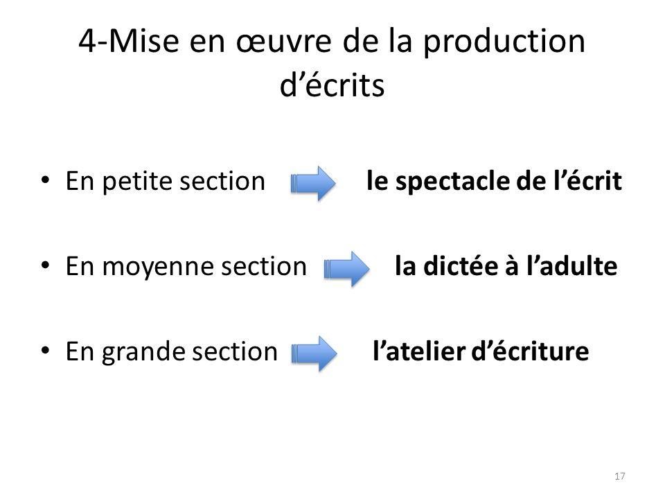 4-Mise en œuvre de la production d'écrits