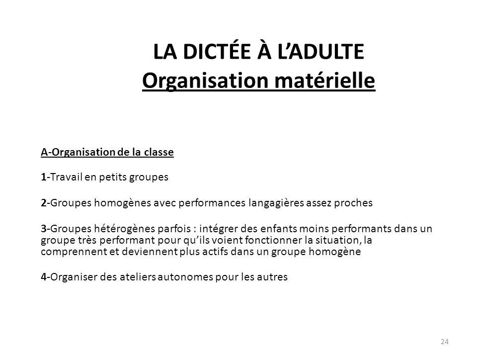 Organisation matérielle