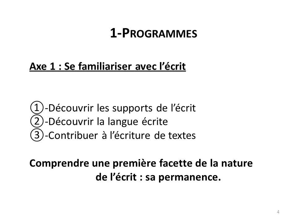 1-Programmes Axe 1 : Se familiariser avec l'écrit