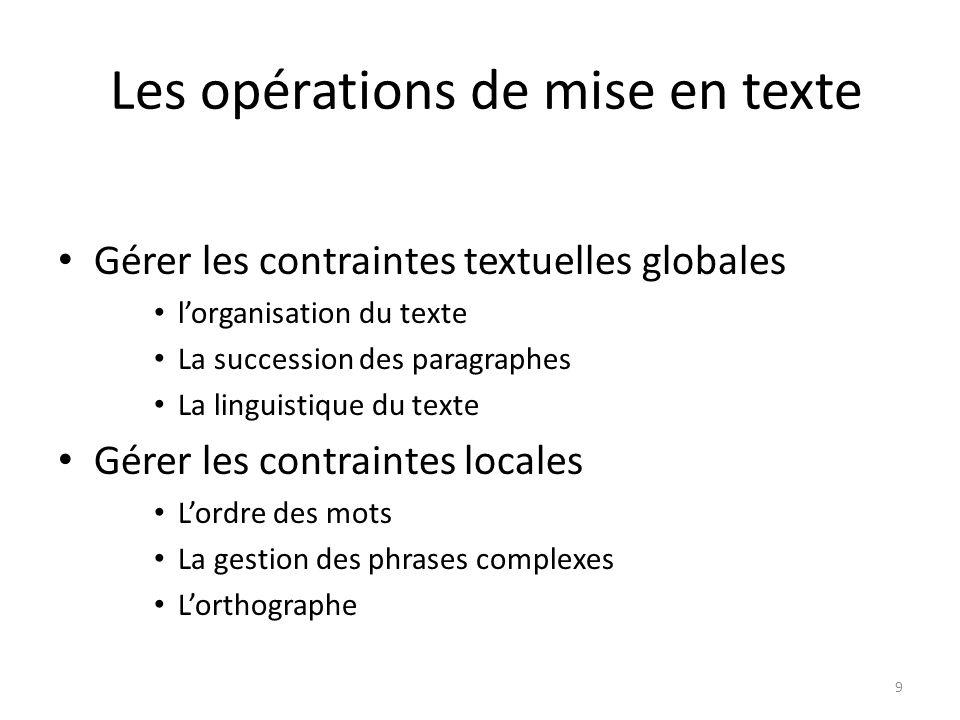 Les opérations de mise en texte