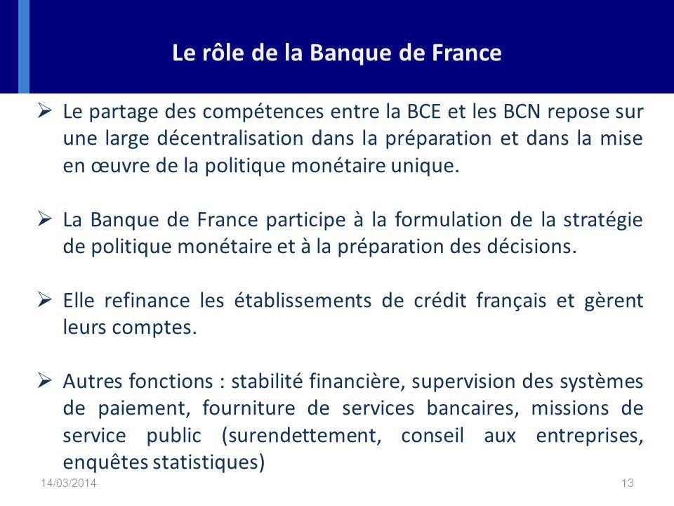 Le rôle de la Banque de France