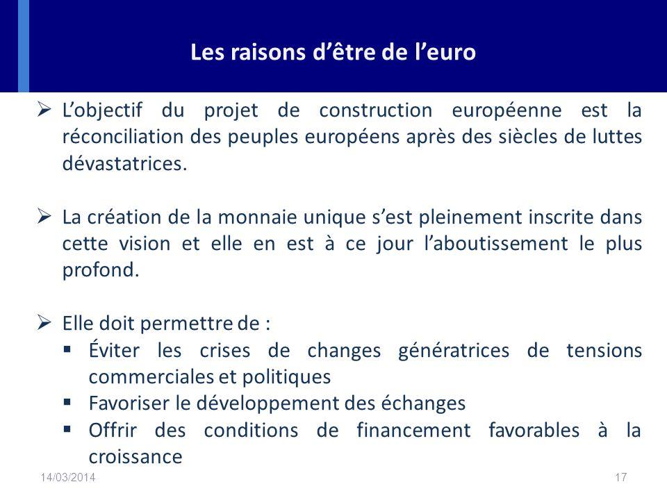 Les raisons d'être de l'euro