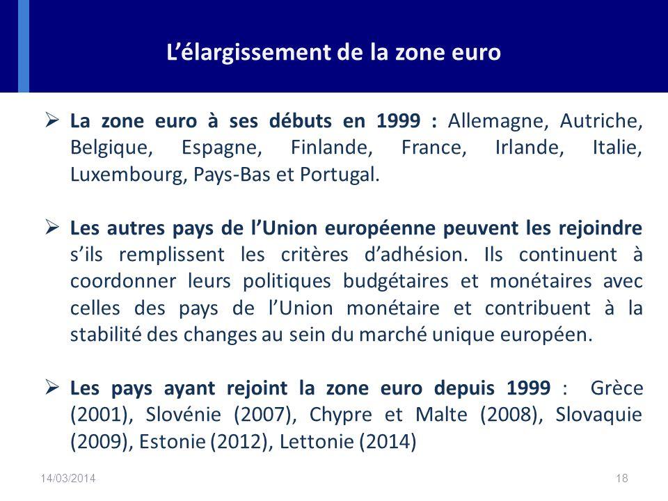 L'élargissement de la zone euro
