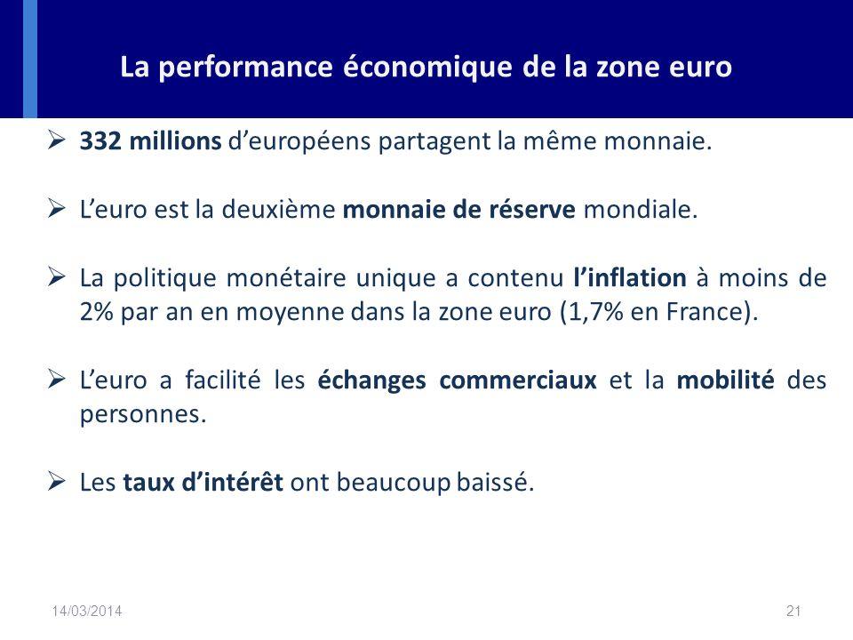La performance économique de la zone euro