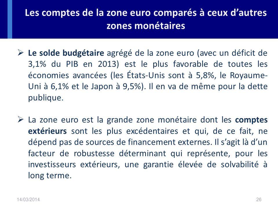 Les comptes de la zone euro comparés à ceux d'autres zones monétaires