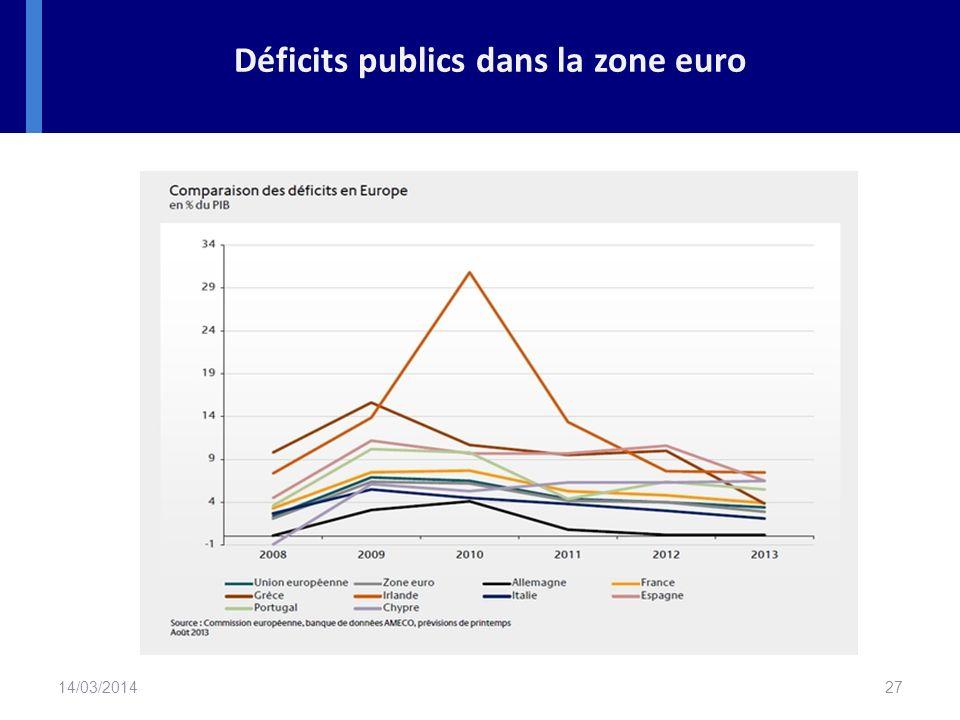 Déficits publics dans la zone euro