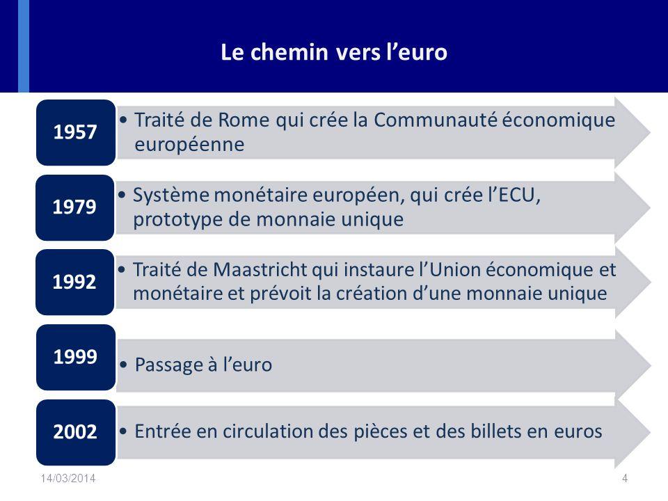 Le chemin vers l'euro Traité de Rome qui crée la Communauté économique européenne. 1957.