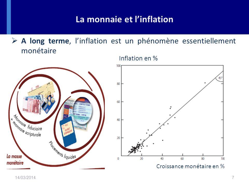 La monnaie et l'inflation