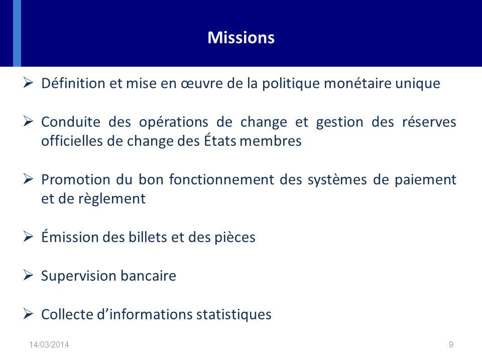 Missions Définition et mise en œuvre de la politique monétaire unique