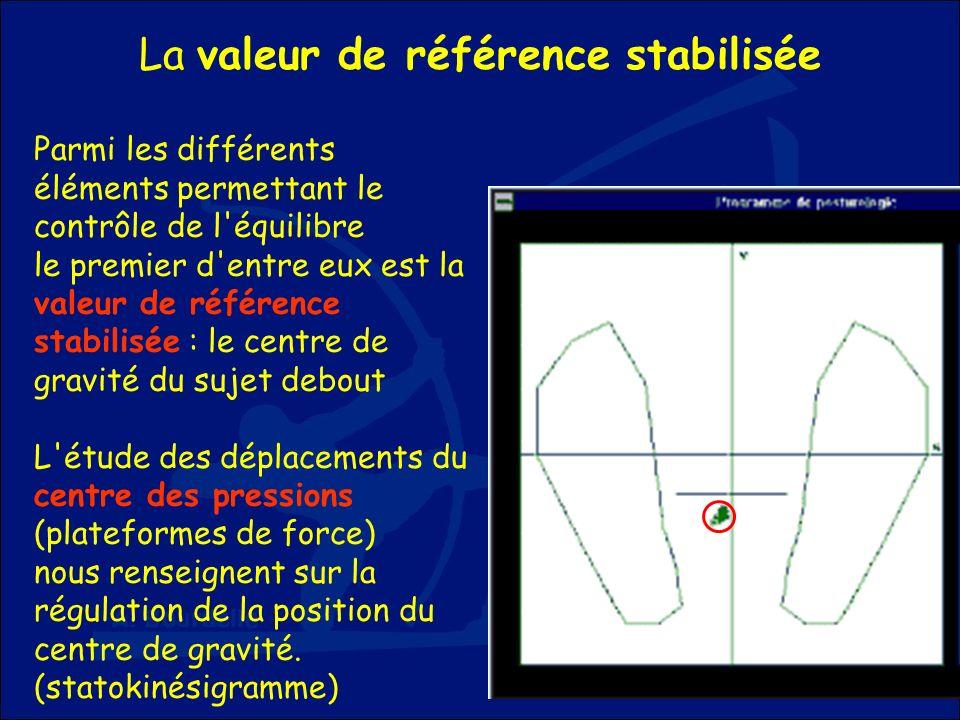 La valeur de référence stabilisée