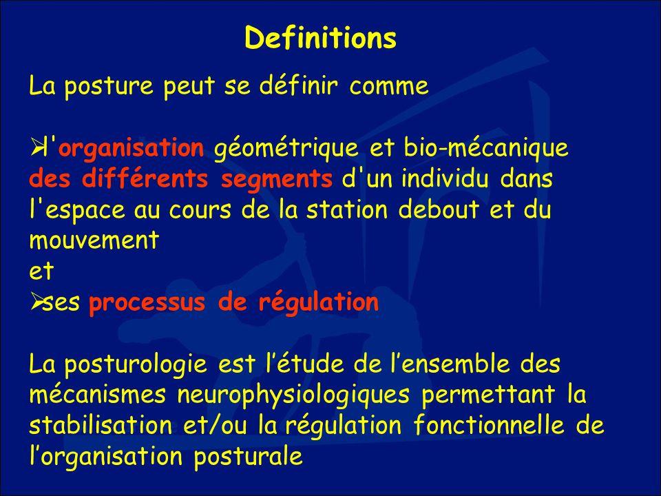 Definitions La posture peut se définir comme