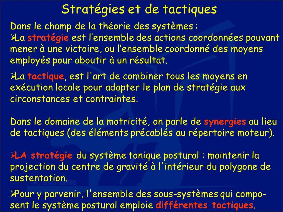 Stratégies et de tactiques