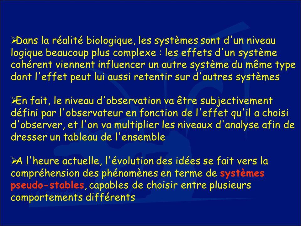Dans la réalité biologique, les systèmes sont d un niveau logique beaucoup plus complexe : les effets d un système cohérent viennent influencer un autre système du même type dont l effet peut lui aussi retentir sur d autres systèmes