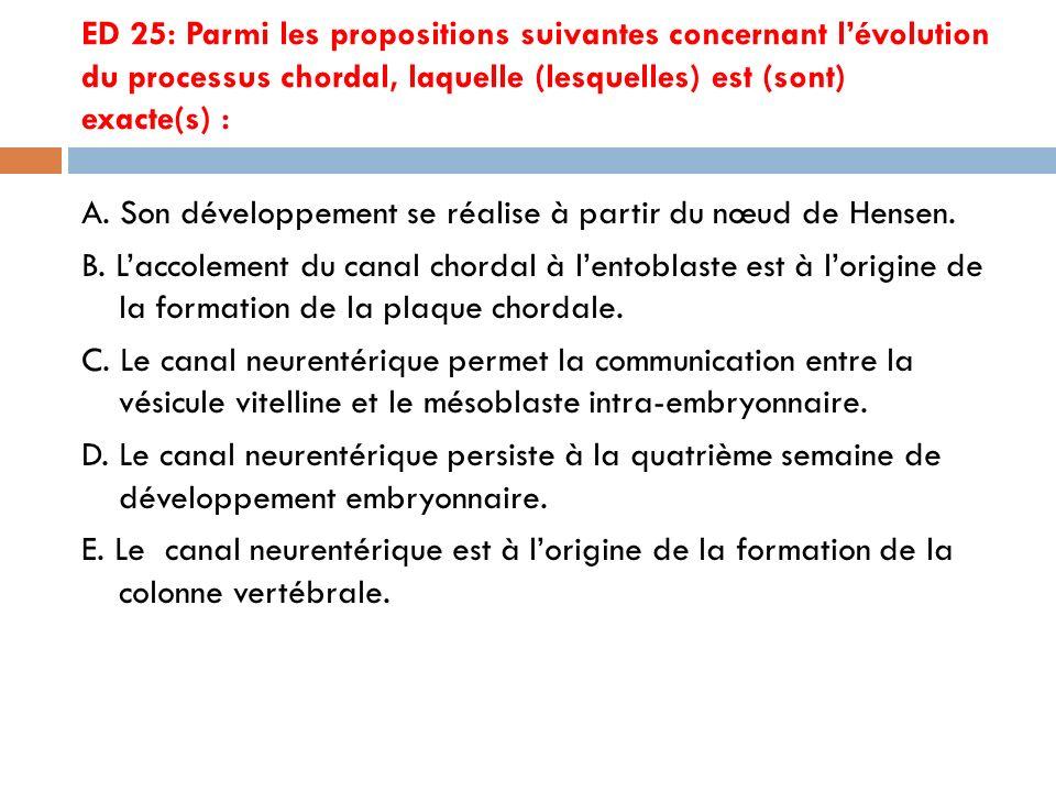 ED 25: Parmi les propositions suivantes concernant l'évolution du processus chordal, laquelle (lesquelles) est (sont) exacte(s) :
