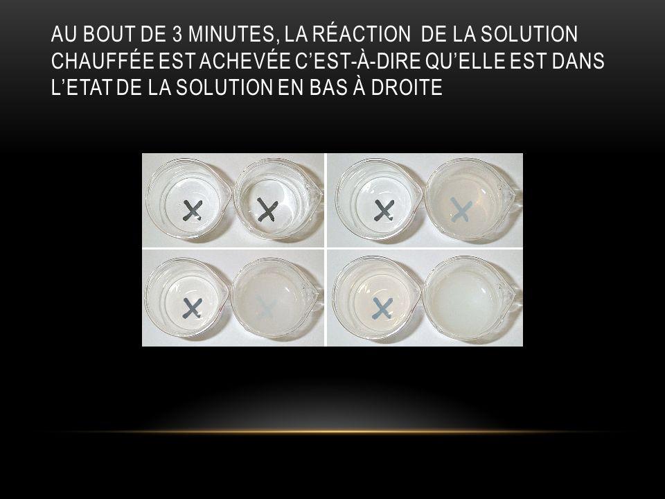 Au Bout de 3 minutes, la réaction de la solution chauffée est achevée c'est-à-dire qu'elle est dans l'Etat de la solution en bas à droite