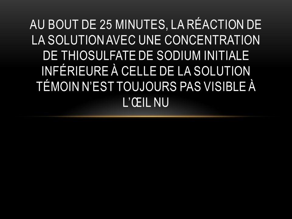 Au bout de 25 minutes, la réaction de la solution avec une concentration de thiosulfate de sodium initiale inférieure à celle de la solution témoin n'est toujours pas visible à l'œil nu
