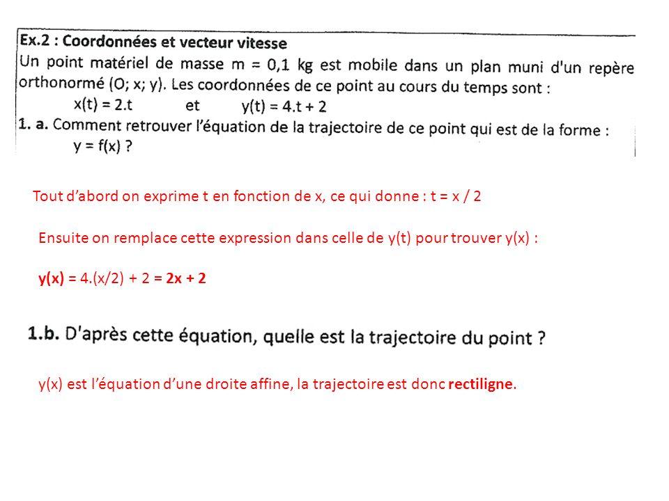 Tout d'abord on exprime t en fonction de x, ce qui donne : t = x / 2