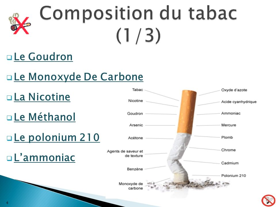 Composition du tabac (1/3)