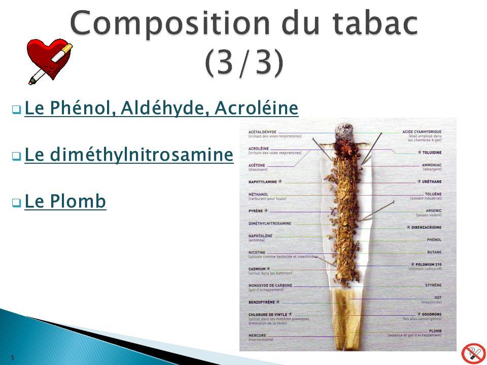 Composition du tabac (3/3)