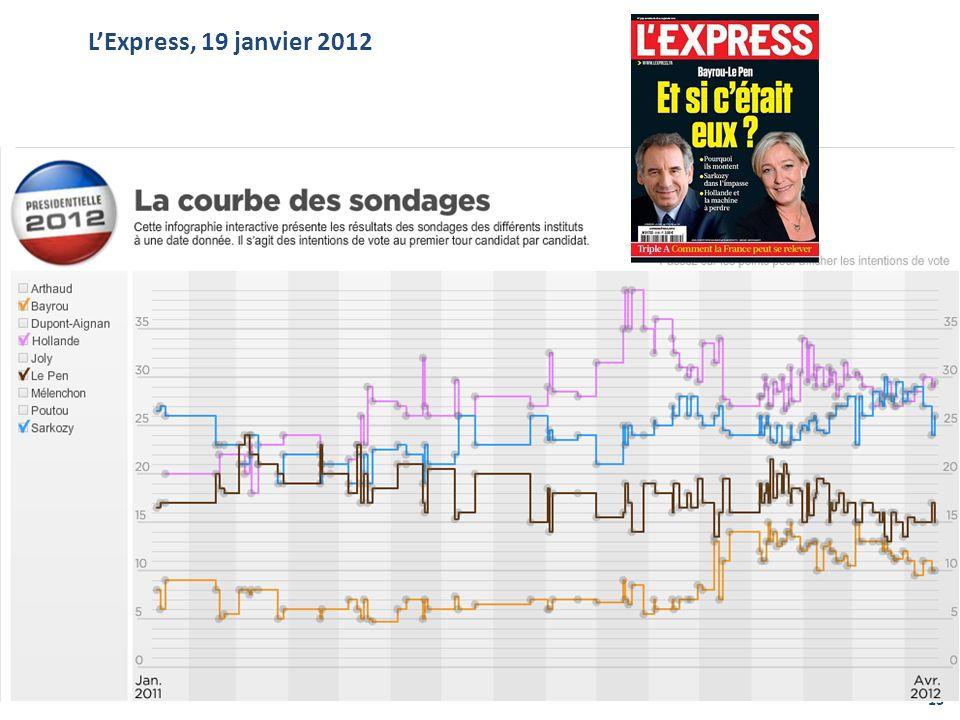 L'Express, 19 janvier 2012