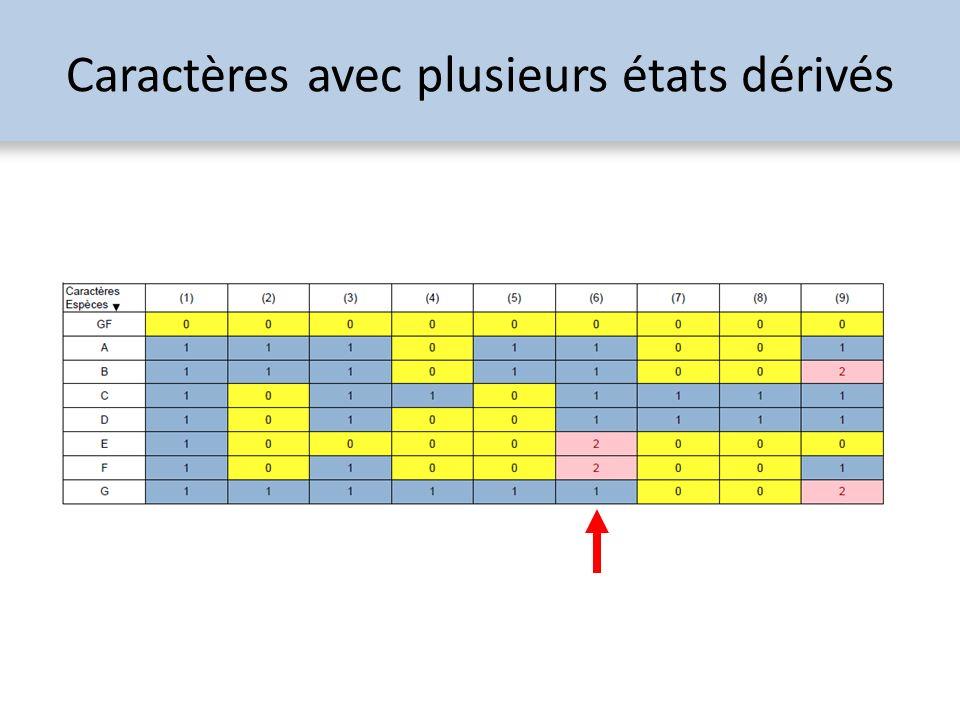Caractères avec plusieurs états dérivés