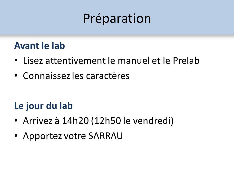 Préparation Avant le lab Lisez attentivement le manuel et le Prelab
