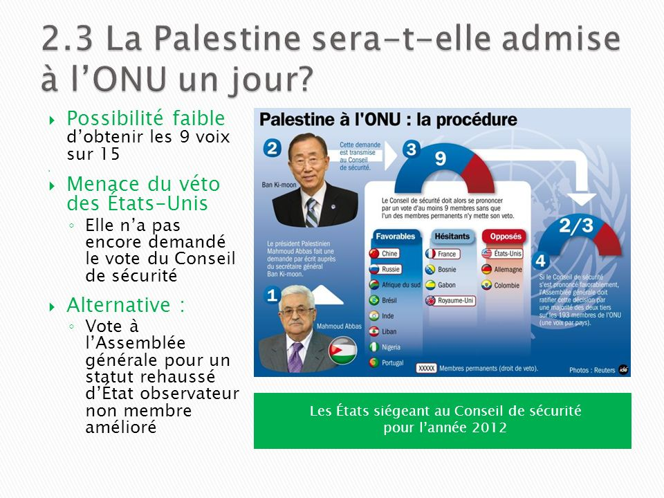 2.3 La Palestine sera-t-elle admise à l'ONU un jour