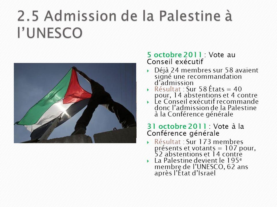 2.5 Admission de la Palestine à l'UNESCO