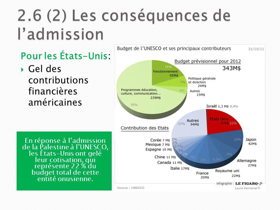 2.6 (2) Les conséquences de l'admission