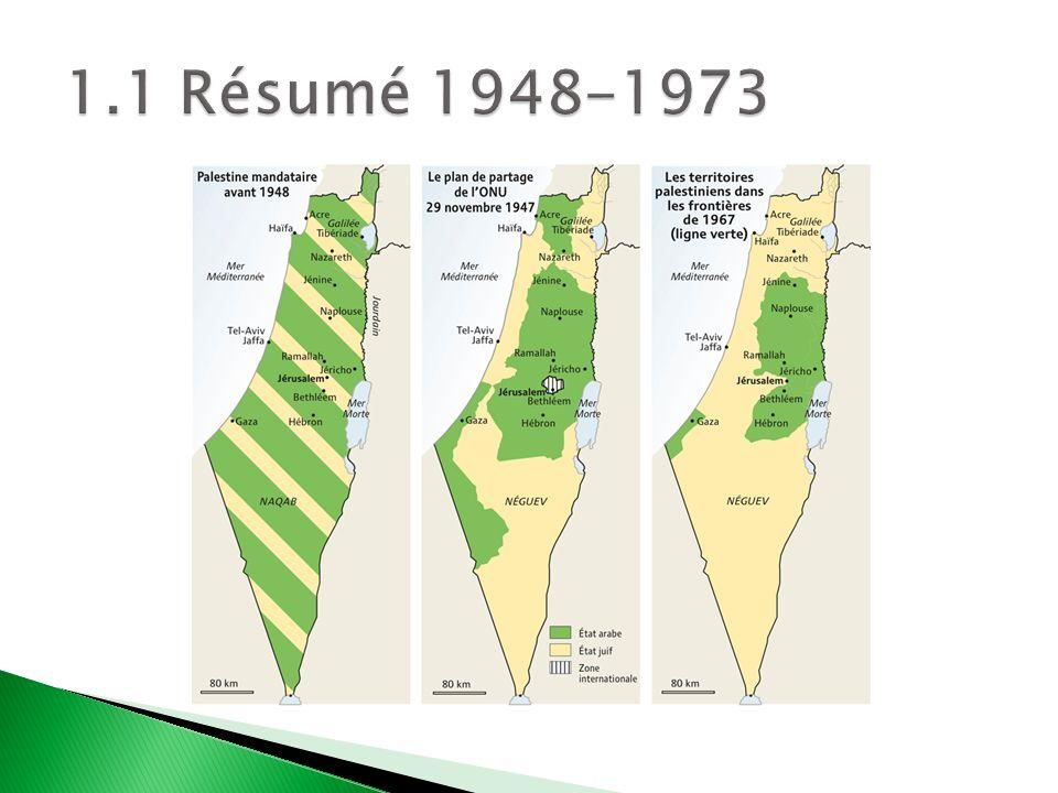 1.1 Résumé 1948-1973