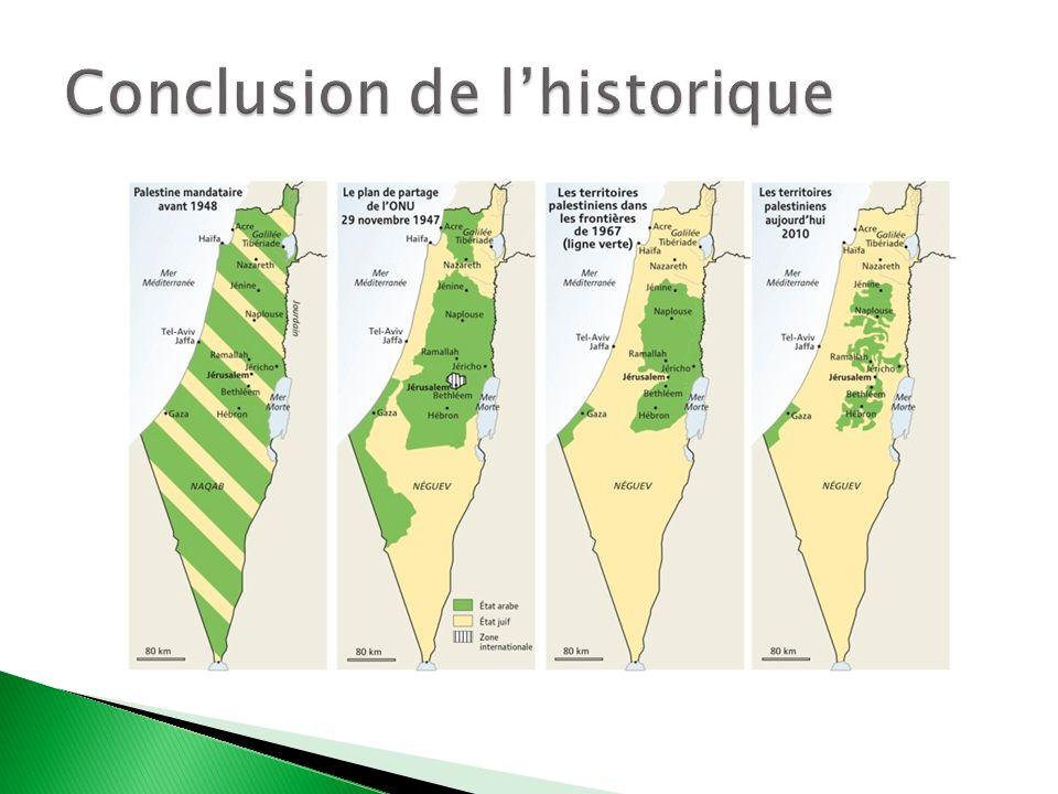 Conclusion de l'historique