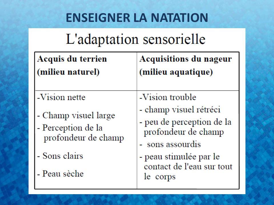 ENSEIGNER LA NATATION