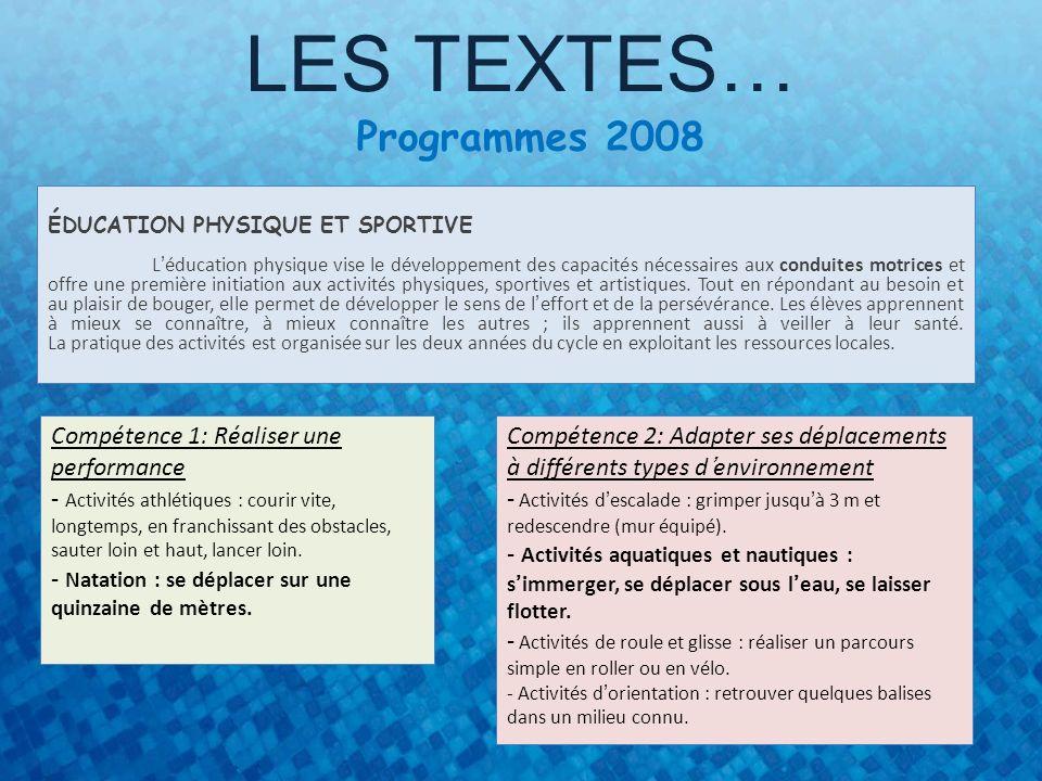 LES TEXTES… Programmes 2008