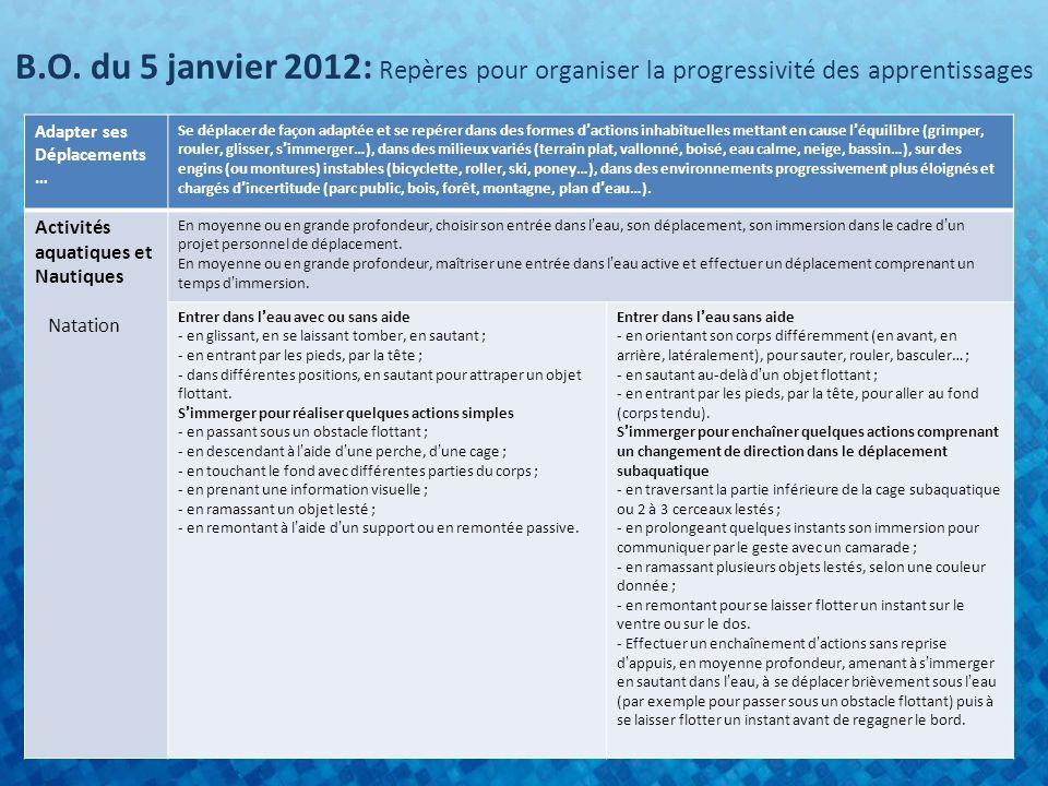 B.O. du 5 janvier 2012: Repères pour organiser la progressivité des apprentissages