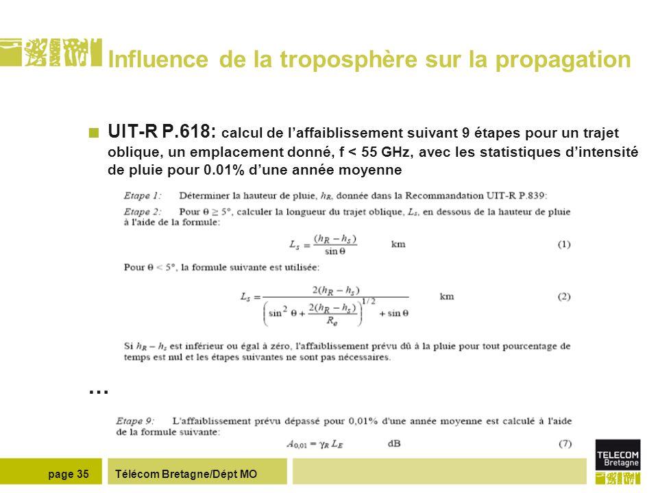 Influence de la troposphère sur la propagation