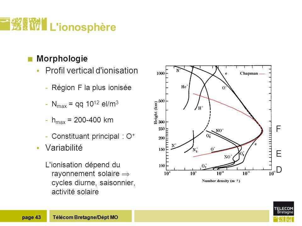 L ionosphère Variations géographiques Influence du champ géomagnétique