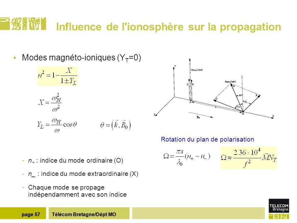 Influence de l ionosphère sur la propagation