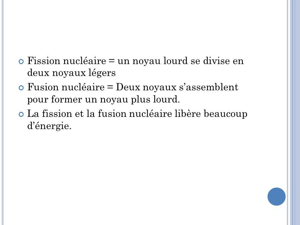 Fission nucléaire = un noyau lourd se divise en deux noyaux légers