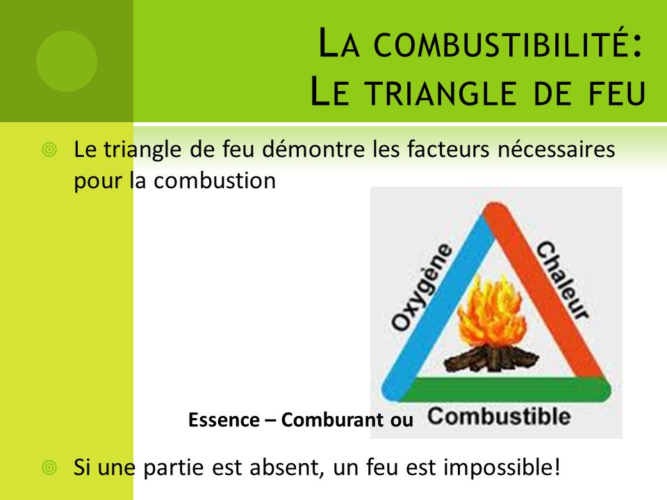 La combustibilité: Le triangle de feu