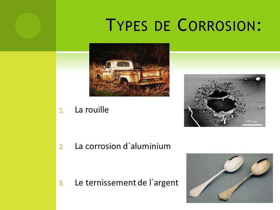Types de Corrosion: La rouille La corrosion d`aluminium